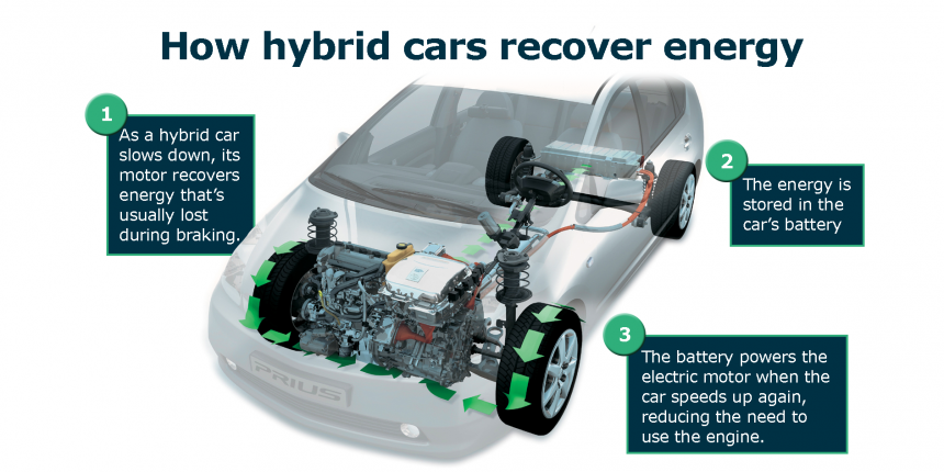 How Long Are Car Batteries Usually Good For