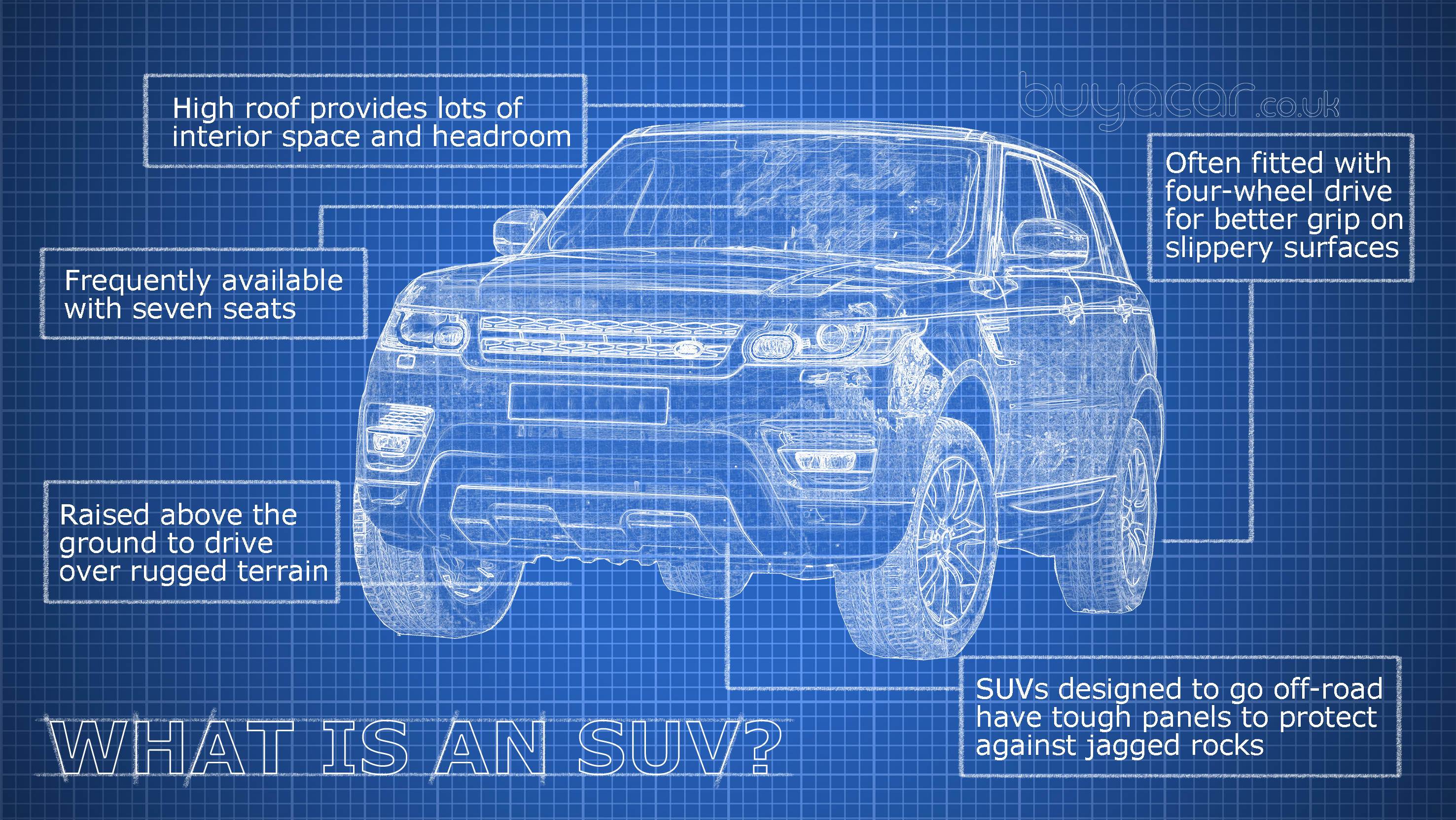 What is an suv buyacar for Where to get blueprints printed