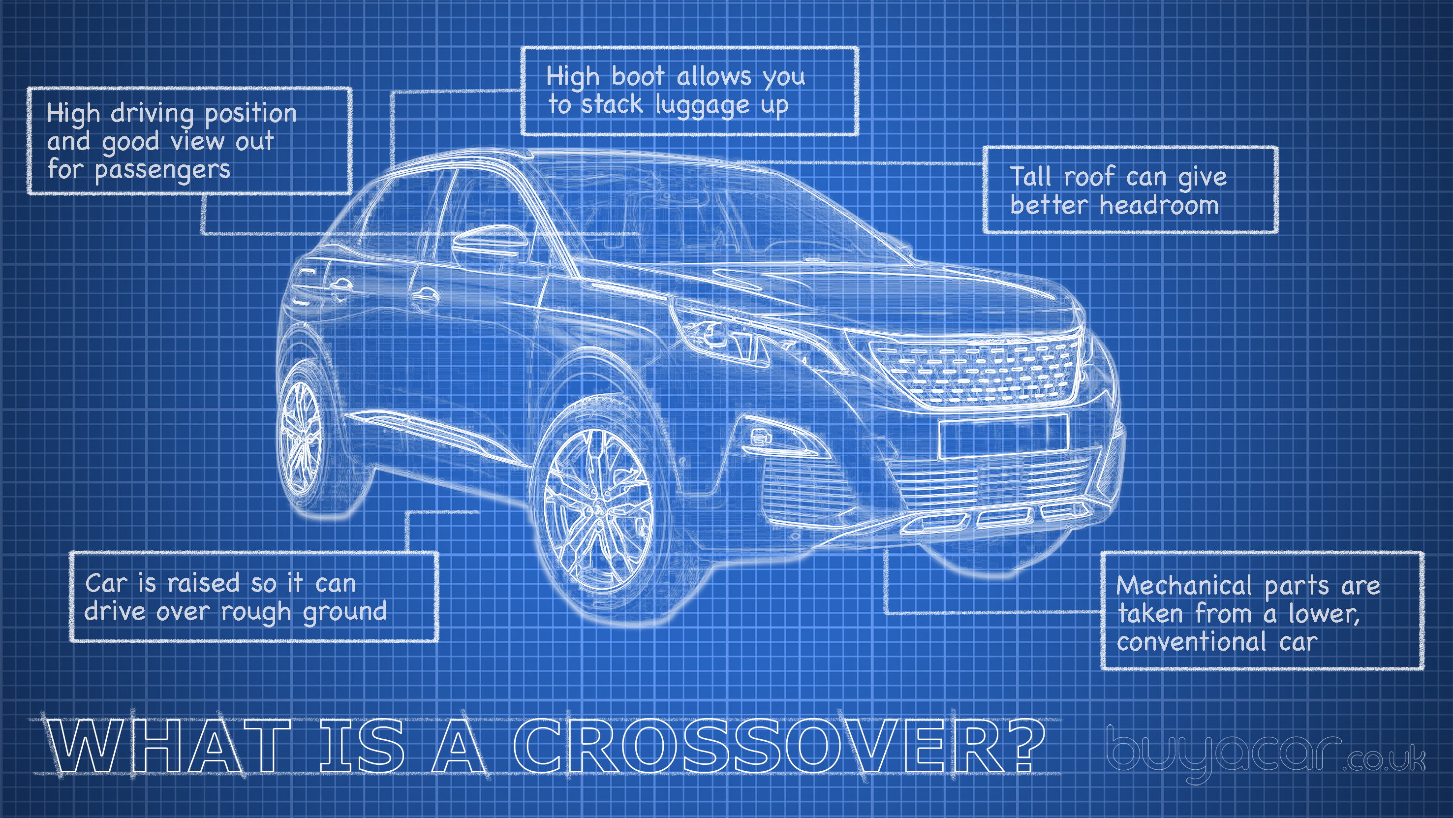What is a crossover buyacar malvernweather Images