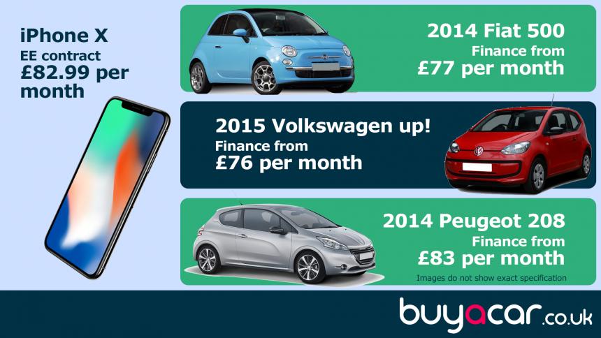 Car Leasing Under  Per Month